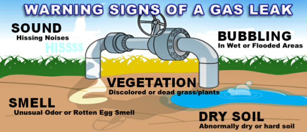 Natural-Gas-Source-Graphic