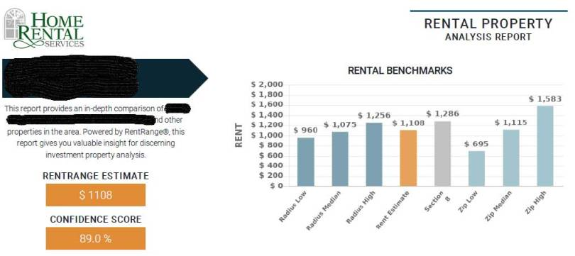 Rental Report Sample